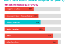 Copy of Equal Pay Day Graphics