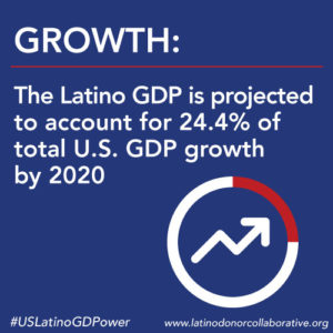 latino-gdp-projected